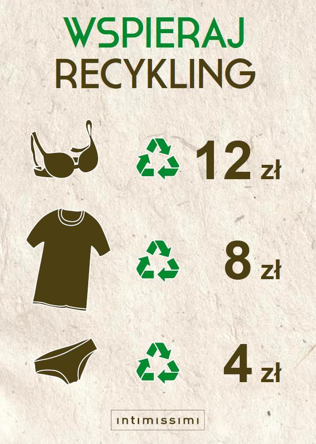 Recykling w Intimissimi